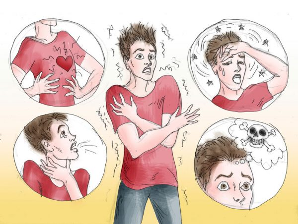 Основные симптомы симпатико-адреналового криза